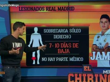 Edu Aguirre analiza las bajas del Madrid