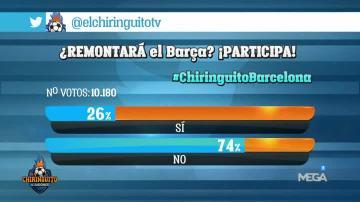 ¿Remontará el Barça la eliminatoria ante el PSG?