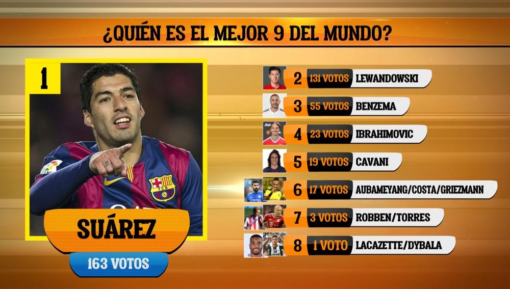 Suárez, el mejor 9 del mundo