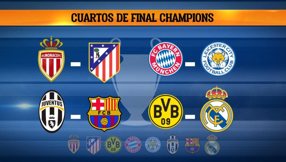 Champions Cuartos De Final | Mega Tv Asi Queda El Sorteo De Cuartos De Final De La Champions