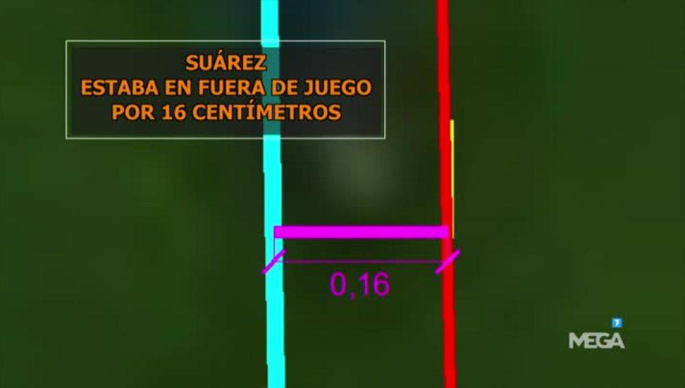 Mega tv luis su rez est en fuera de juego por 16cm for Fuera de juego real madrid