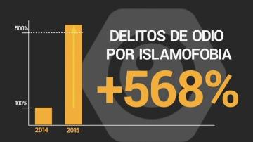 Frame 86.043117 de: Los delitos de odio han aumentado en España en un 568 por ciento