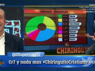 ChiriJuicio